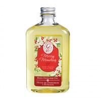 Greenleaf Merry Memories Reed difuzér olej 250 ml